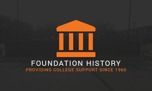 Read the history of the Foundation